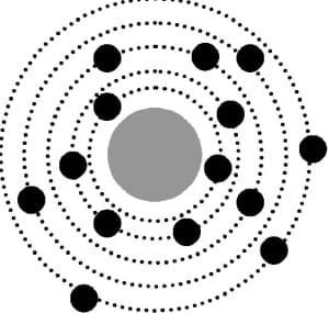 Модель Резерфорда