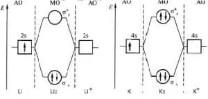 МО молекулярных ионов К и Li