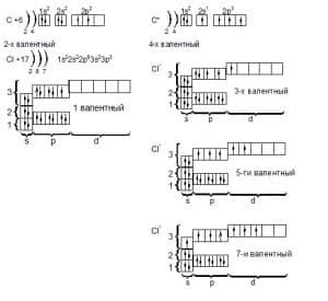 задача2_строение атомов