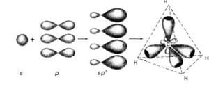 sp3-гибридизация орбиталей молекулы метана