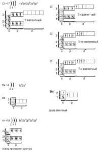 задача3_строение атомов