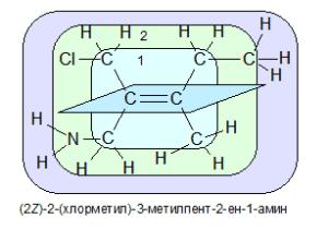 Е,Z-изомерия