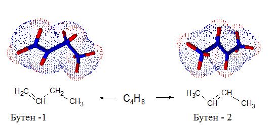 Изомерия положения кратных связей