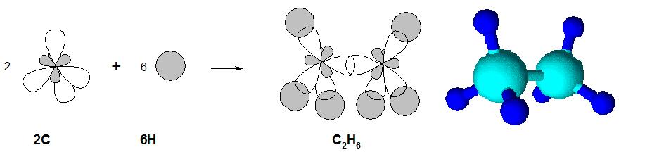 Строение алканов: молекула этана