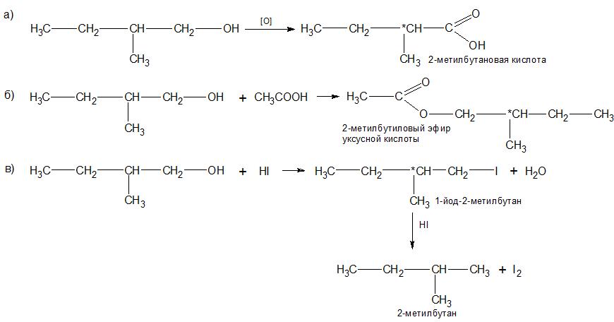 оптические изомеры