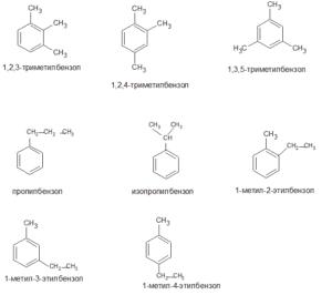 изомерные гомологи бензола