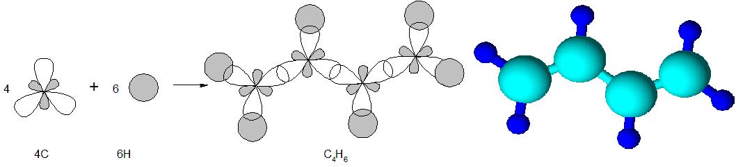 Строение 1,3-бутадиена