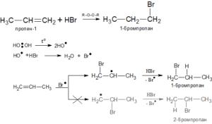 присоединение против правила Марковникова-пероксидный эффект