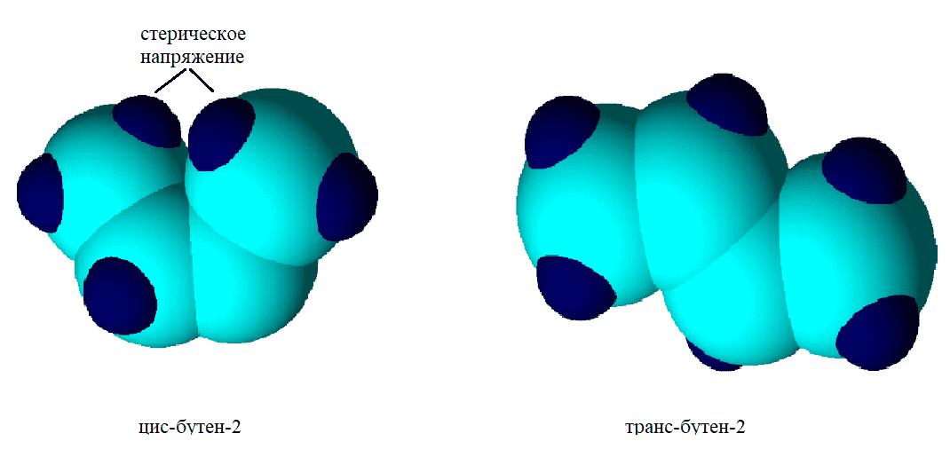 устойчивость цис-,транс-изомеров алкенов
