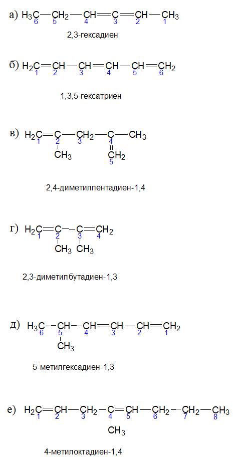 названия алкадиенов