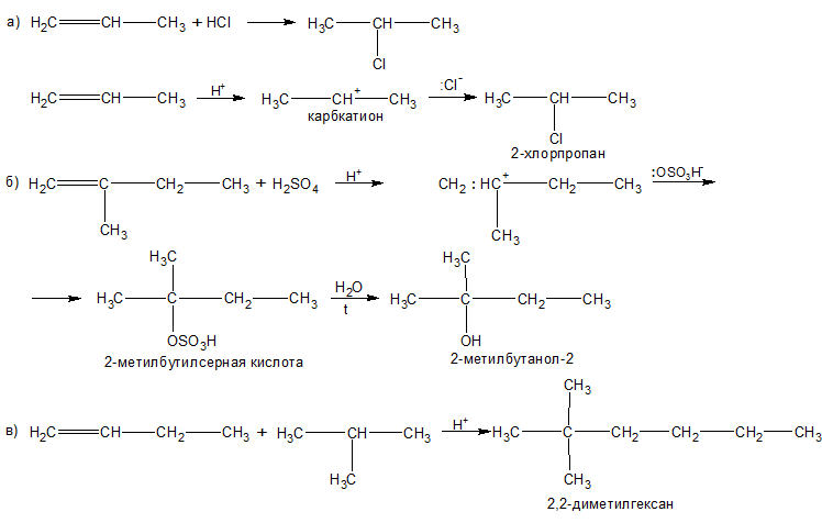 Какие соединения образуются при взаимодействии пропена с хлороводородом