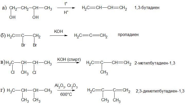 Синтезируйте диеновые углеводороды из следующих соединений