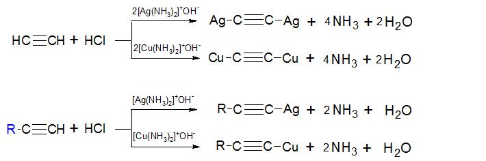 качественная реакция на ацетилен