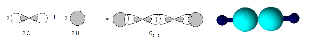 строение молекула ацетилена
