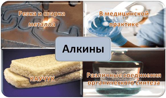 применение алкинов