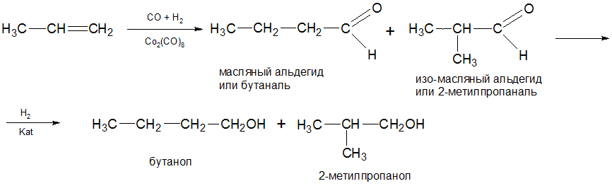 гидроформилирование алкенов