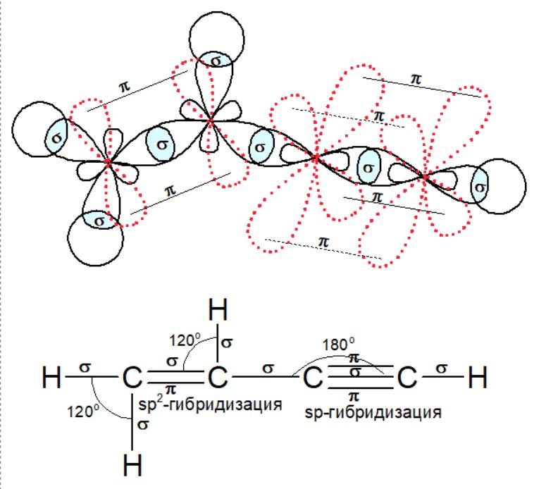 строение винилацетилена