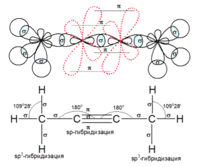 строение диметилацетилена
