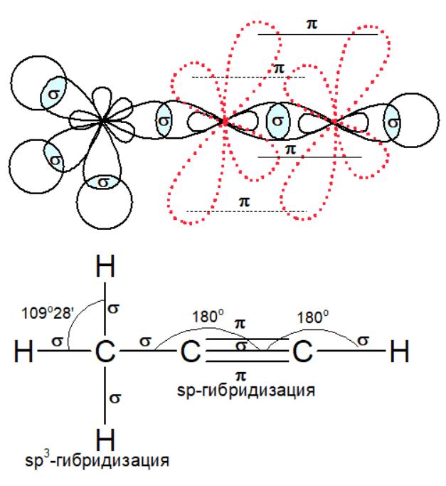 строение метилацетилена