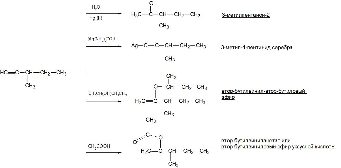 уравнения реакций 3-метилпептина-1