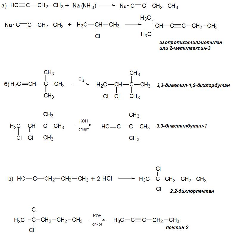 химические превращения алкинов
