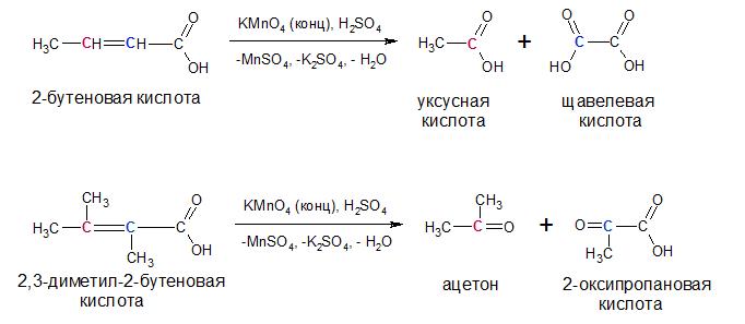жесткое окисление непредельных карбоновых кислот