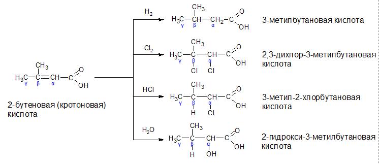 реакции электрофильного присоединения непредельных кислот