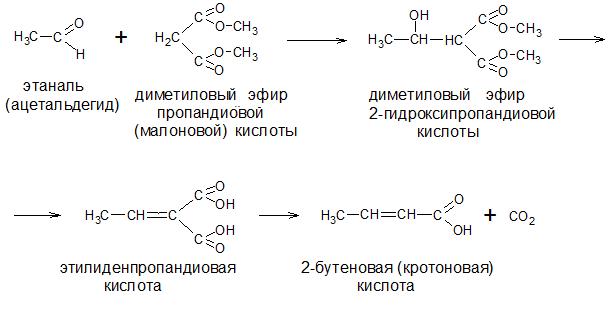 синтез с малоновым эфиром