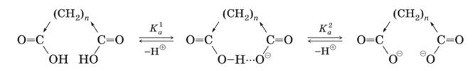 двухосновные карбоновые кислоты двухступенчатая диссоциация