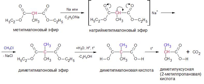 синтезы на основе малонового эфира