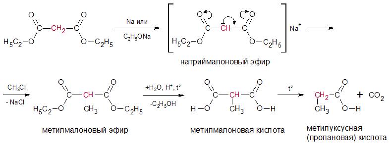 синтез на основе малонового эфира