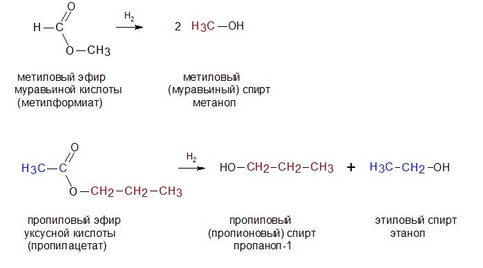 Гидрирование сложных эфиров