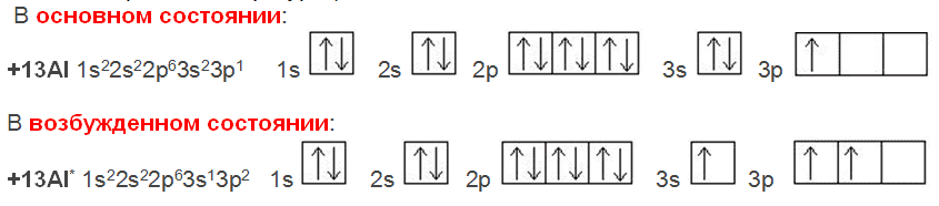 Алюминий_электронная конфигурация