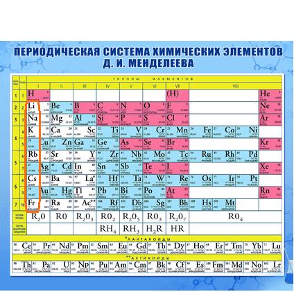 Периодическая таблица-1 группа