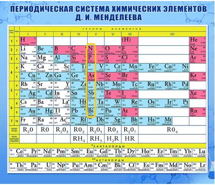 Периодическая таблица_5 группа