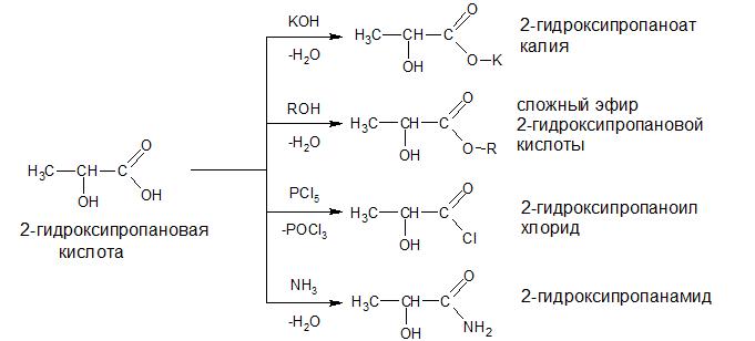 оксикислоты_свойства кислот