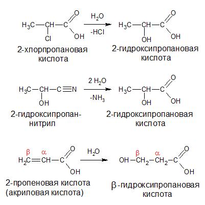 получение оксикислот